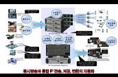 [IPTV] 충남도청 기존 IPTV 셋탑박스 및 클라우드 전송 시스템 공급