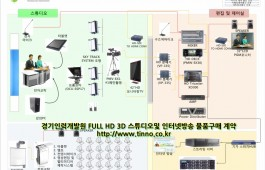 [디지털스튜디오] 경기 인력개발원 풀 HD 가상스튜디오 및 인터넷방송 물품 계약[…